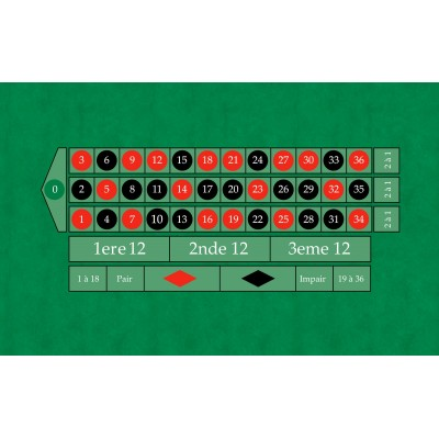 Tapis Roulette Anglaise Vert