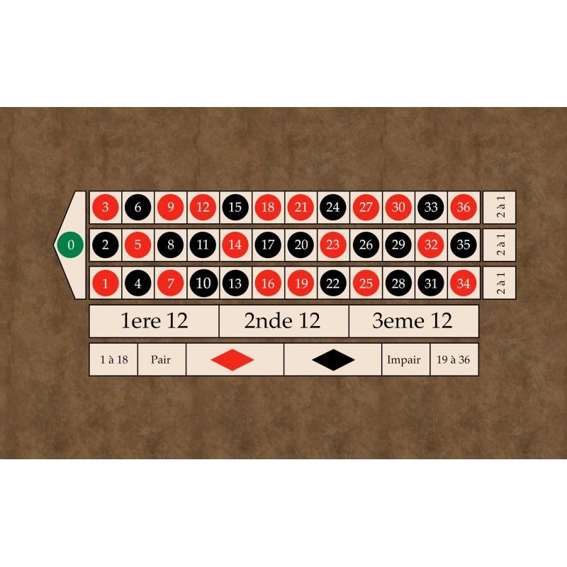 Tapis Roulette Tapis Roulette Casino