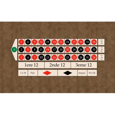 Tapis de roulette casino