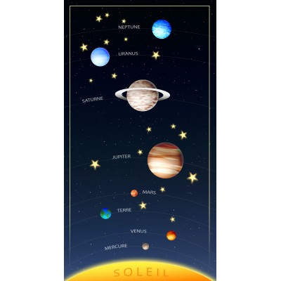 Tapis Planètes 130x70 cm